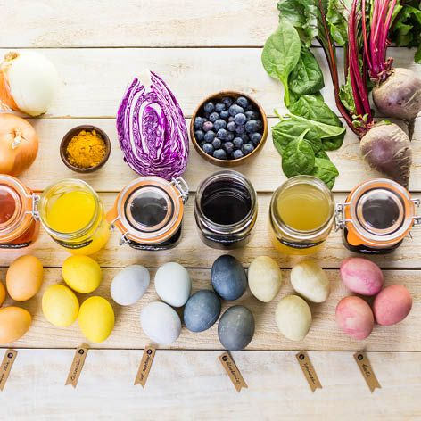 How_to_make_natural_Easter_egg_dyes_..._using_vegetables.jpg